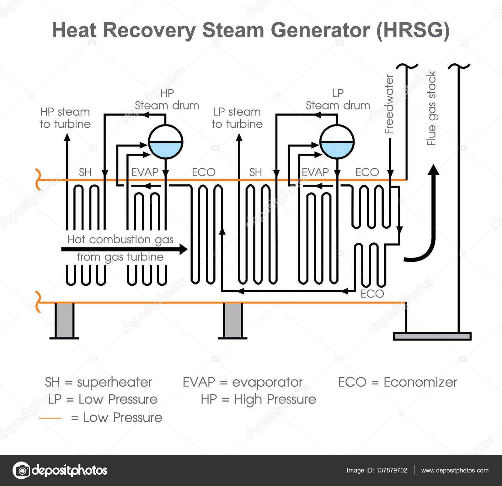 Heat Recovery Steam Generator Classic power system Vector design