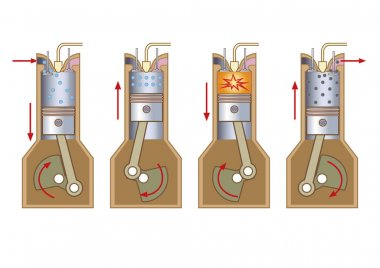 Combustion engine. Four Sroke, Vector arts, Illustration.