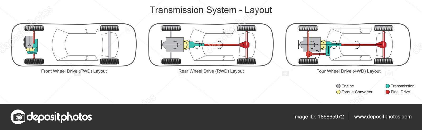 Diseño de sistema de transmisión de coche. Ilustración — Archivo ...