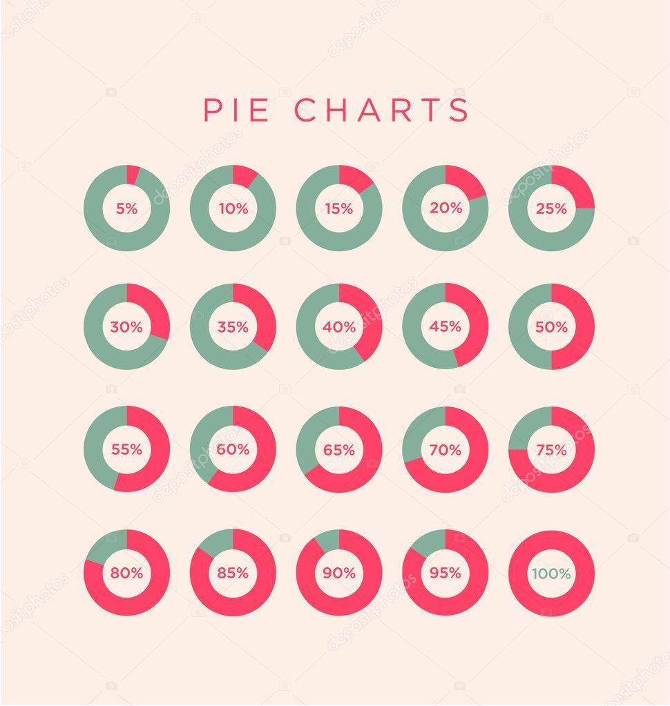 The pie chart drawing the percentage from 1 percent to 100 the pie chart drawing the percentage from 1 percent to 100 percents infographic geenschuldenfo Gallery