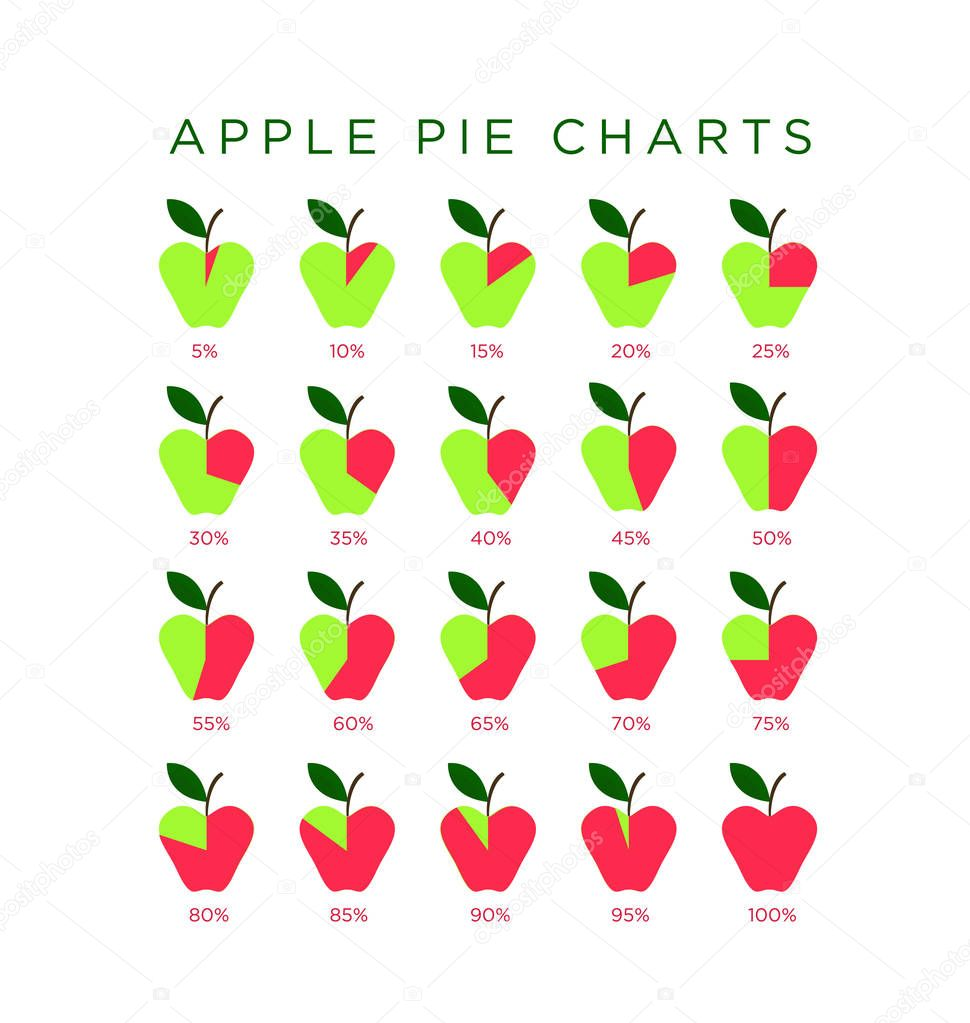 Vector editable colorful info graphic, presented in the pie chart, drawing the percentage from 1% percent to 100% percents. Information is drawn in a shape of apple. Natural resources topic.