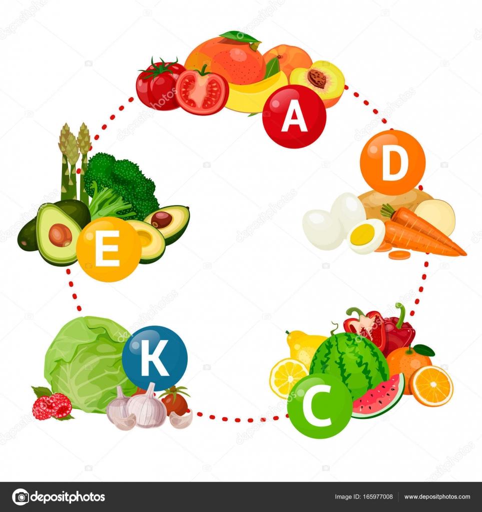 Vitaminas de frutas y verduras