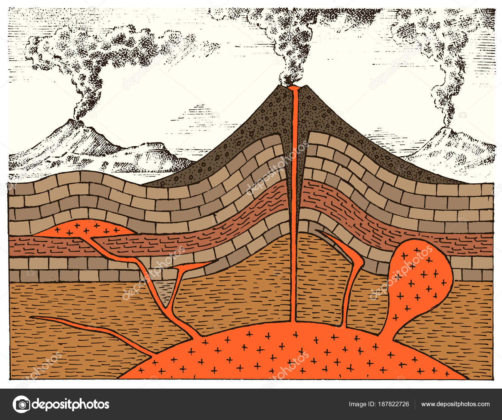 Cross section of a volcano | Cross section of a volcano ...
