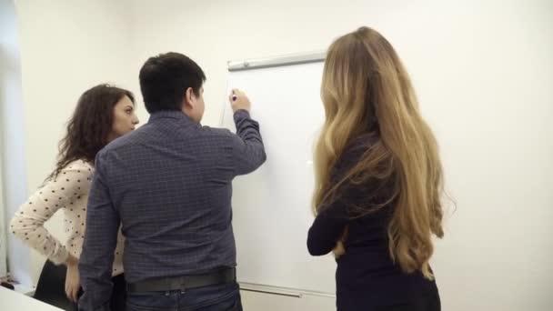 Team gathered around the whiteboard
