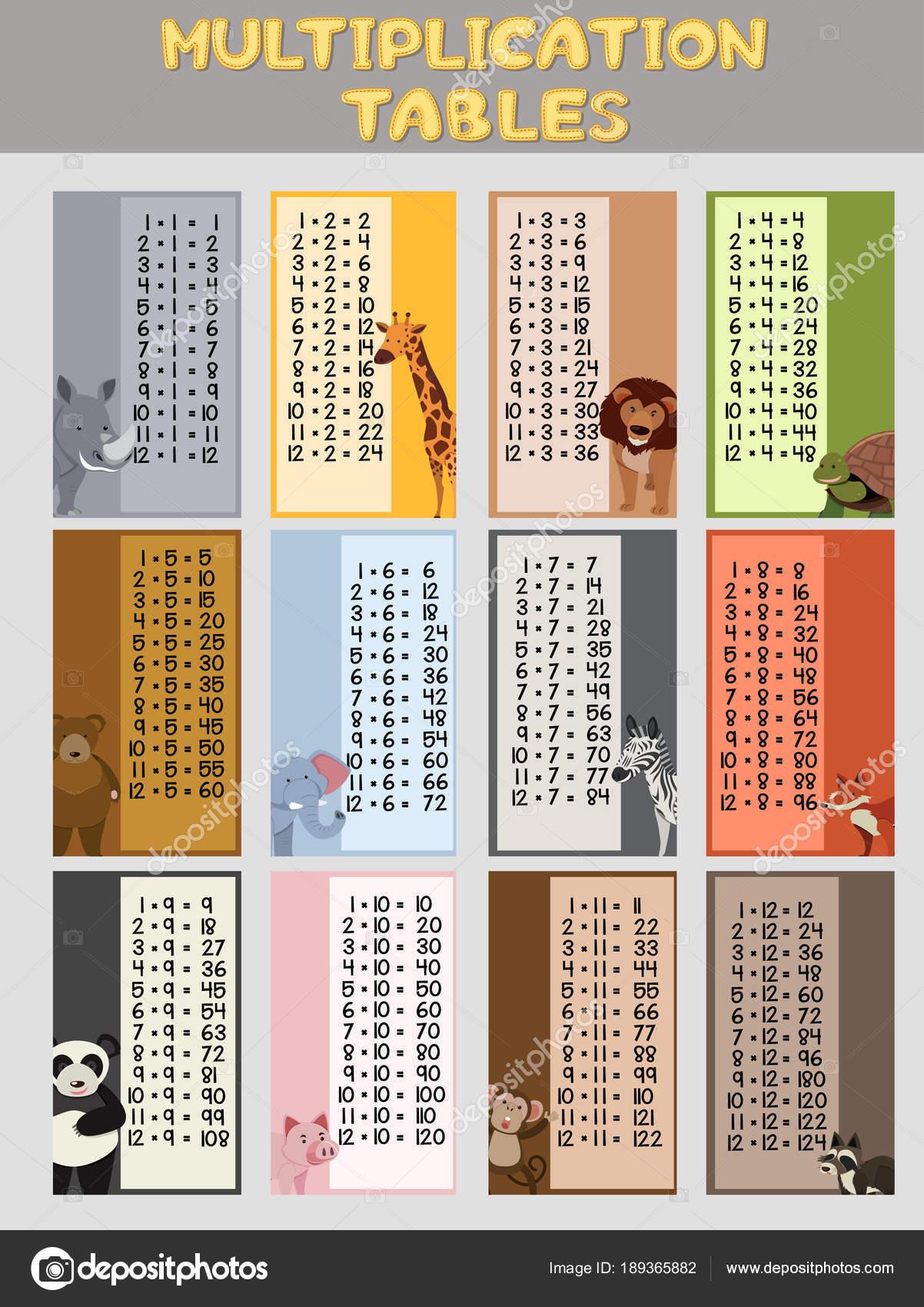 Affiche Multiplication conception de l'affiche pour les tables de multiplication — image