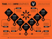 Infographic timeline Time line of tendencies and trends Vector web template