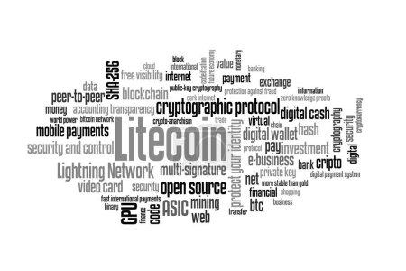 Litecoin word cloud