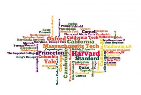 Photo pour Nuage de mots des universités et instituts célèbres et populaires du monde. La taille correspond approximativement à la position dans la cote de 2016. 70 articles de la première centaine de la liste - image libre de droit