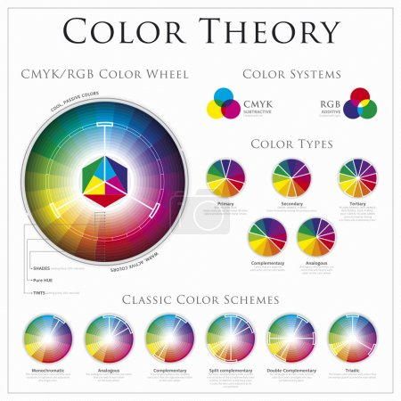 Color Wheel Theory