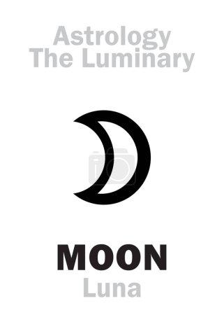 Astrology Alphabet: Luminary MOON (Luna). Hierogly...
