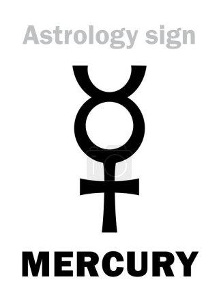 Astrology: planet MERCURY