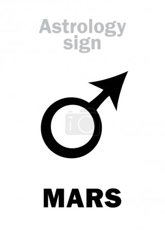 Astrology Alphabet: MARS, classic personal planet....