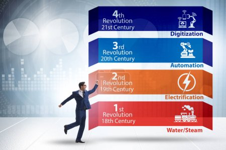 Photo for The industry 4.0 concept and stages of development - Royalty Free Image