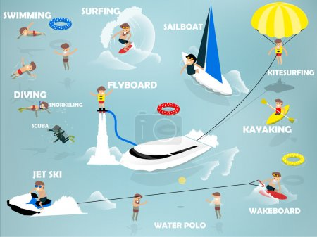 Beautiful graphic design of summer activities on the beach such as swimming, jet ski, kayak, sailboat, flyboard, kitesurfing, wakeboard and diving,design concept of summer