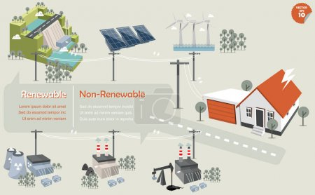 The info graphics of energy source renewable and n...
