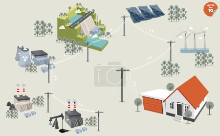 Electricity distribution different power plant ren...