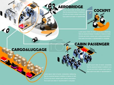 beautiful info graphic isometric cross section design of air plane and aviation personnel consist of pilot, co-pilot, engineer in cockpit and air hostess, air steward, passenger