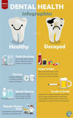 info graphic how to get good dental health procedure comparison between how to get good dental health and decayed teeth