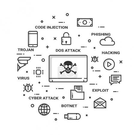 Internet cyber attacks concept, flat style. Fin-tech (financial