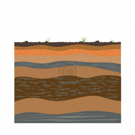 clay layers of earth