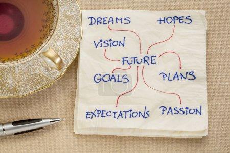 dreams, goals, plans, visionn napkin doodle