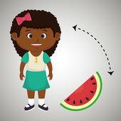 girl cartoon sliced watermelon