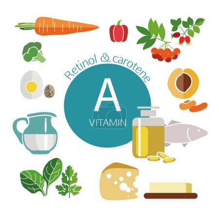 Fundamentals of healthy eating