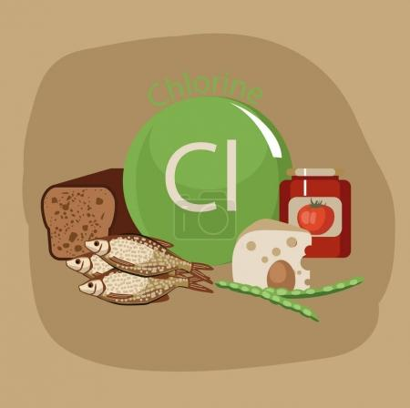 "Illustration ""Healthy Food"""