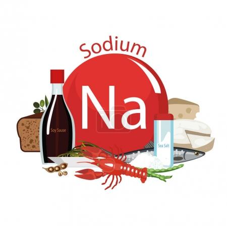 Sodium. Food sources