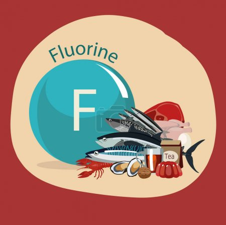 Fluorine. Food sources