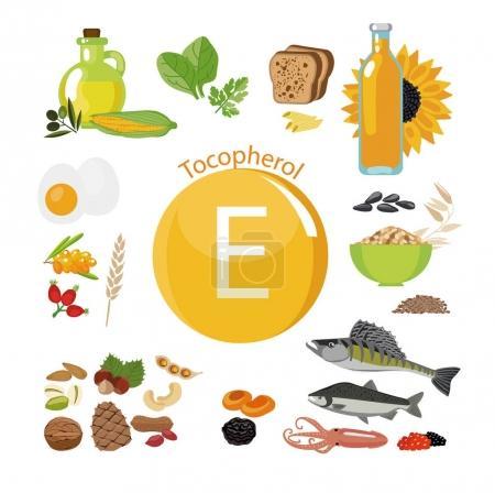Vitamin E or Tocopherol. Food sources.