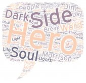 Word Cloud Concept Background With Text Vector