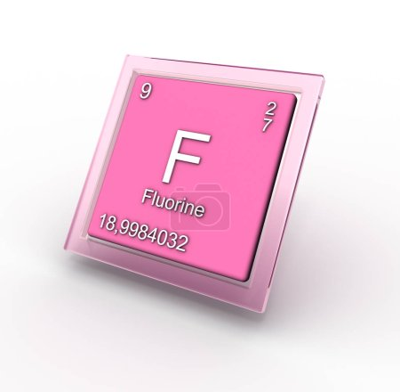 Fluorine chemical element sign