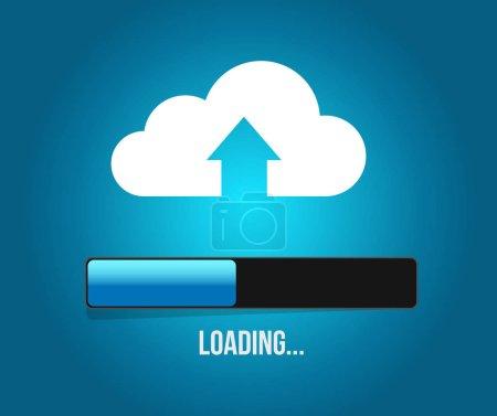uploading cloud computing content.