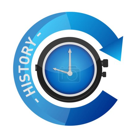 History watch time concept illustration isolated