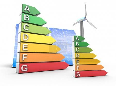 3d energy ranking with solar and wind energy