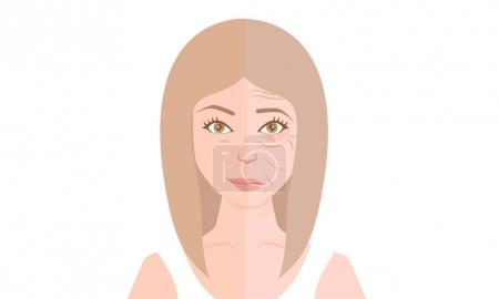 Blonde woman nice face before and after anti-aging procedures. Young and adult skin. Vector cartoon illustration