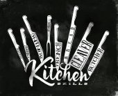 Meat cutting knifes poster