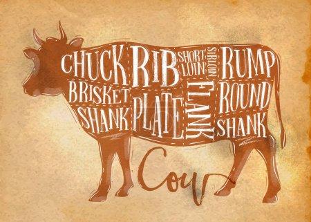 Beef cutting scheme craft
