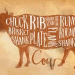Poster beef cutting scheme lettering chuck, briske...