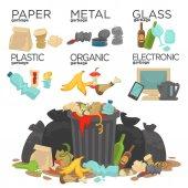 Pile of decaying garbage