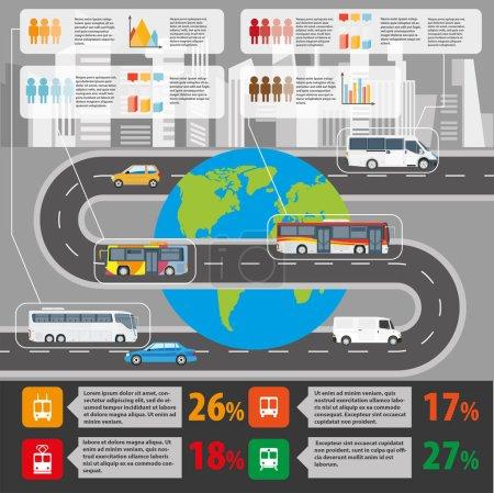 Public transport statistics banner