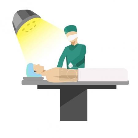 Medical operation process