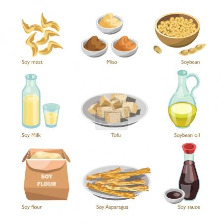 Soy containing products set