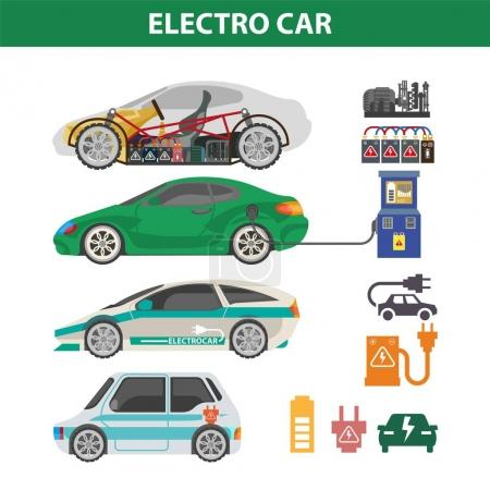 Electric automobiles colorful poster