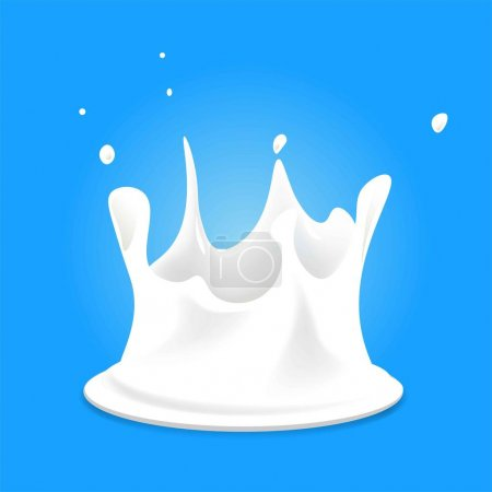 White milk splashes