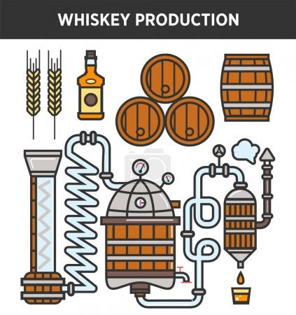 Whiskey production technology of whisky brewery ma...