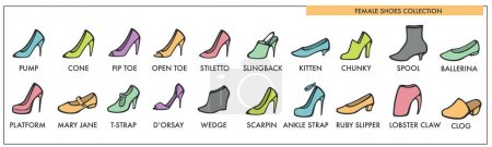 Female shoes collection of all designs and models....