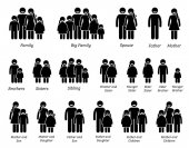Family and People Icons Stick figure pictograms depict a family with father mother children brother and sister standing together side by side
