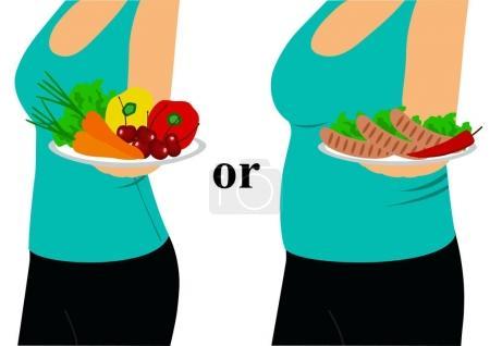 Illustration pour Le choix. Mince et gras. Une bonne nutrition. Mauvaise nourriture. Une fille avec un bol. Une saine alimentation. Mode de vie sain. Illustration vectorielle . - image libre de droit
